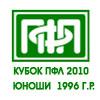 Спорт в Белгороде: расписание игр зонального этапа Кубка ПФЛ среди юношей 1996 г.р.